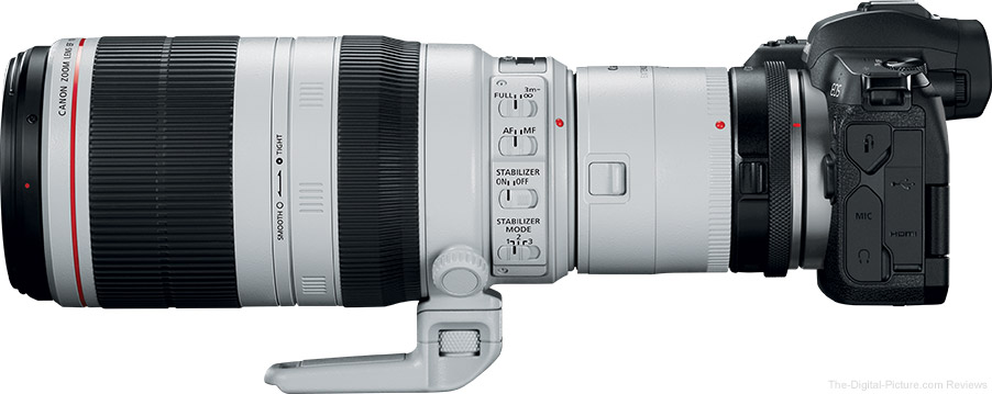 Canon EOS R f/11 AF Support