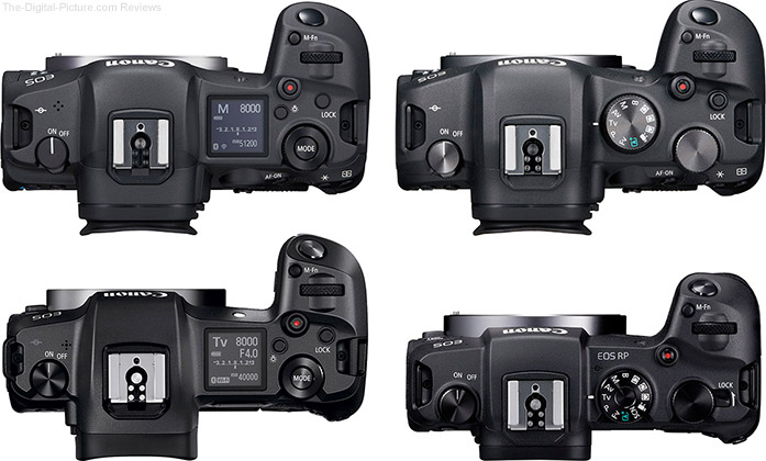 Canon EOS R-Series Top View