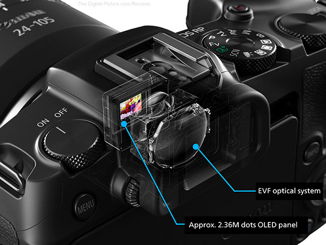 Canon EOS RP Electronic Viewfinder
