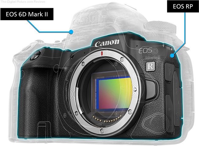 Canon EOS RP Size Comparison with 6D Mark II