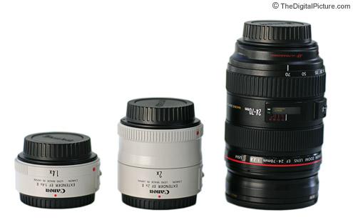 Canon Extender Size Comparison