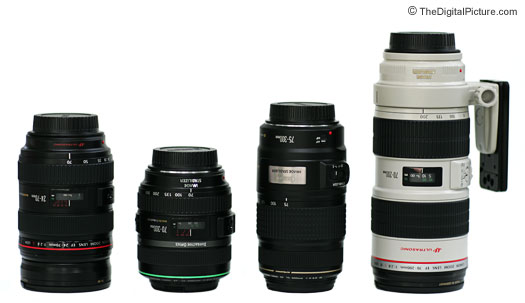 Canon Lens Size Comparison