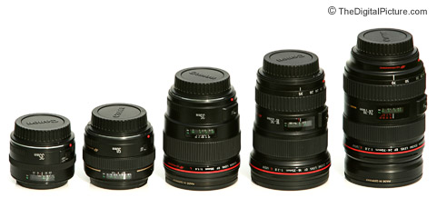 Canon Lenses Size Comparison