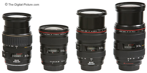 Canon Normal Zoom Lenses Size Comparison - Extended
