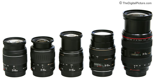 Canon Normal Zoom Lens (Extended) Size Comparison