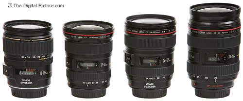 Canon Normal Zoom Lenses Size Comparison - Retracted