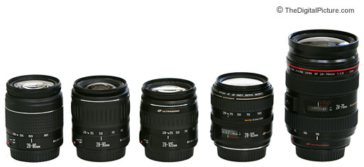 Canon Normal Zoom Lens Size Comparison