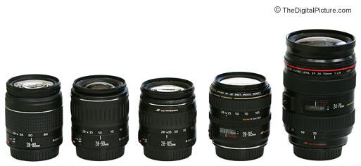 Canon Normal Zoom Lens Size Comparison