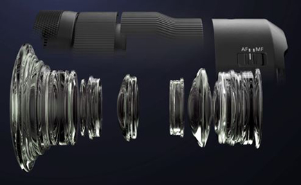 Canon RF 15-35mm F2.8 L IS USM Lens Design