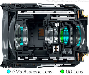 Canon RF 24-105mm F4 L IS USM Lens Design
