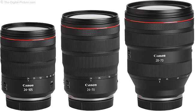 Canon RF Standard Zoom Lens Comparison