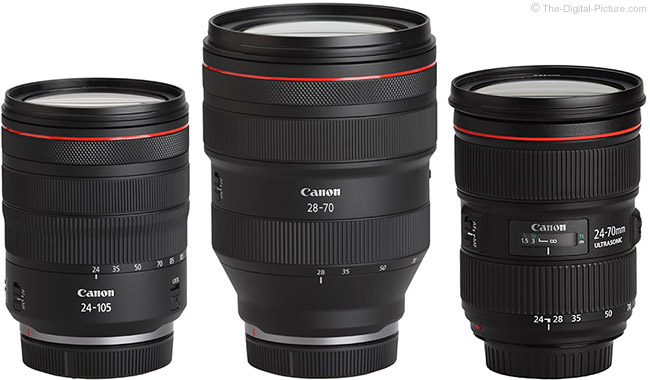 Canon RF 28-70mm F2 L USM Lens Compared to Similar Lenses