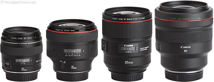 Canon 85mm Lens Comparison