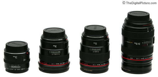 Canon Wide Angle Lens Size Comparison
