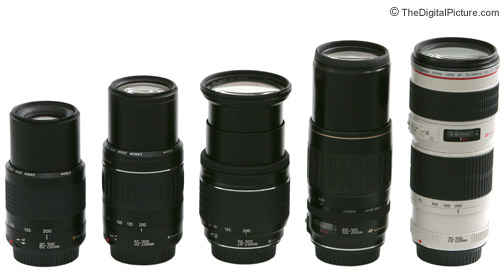 Canon Telephoto Zoom Lens (Extended) Size Comparison