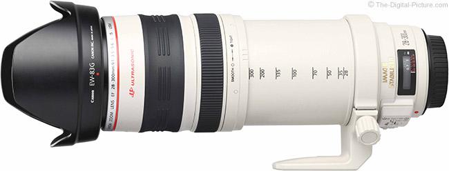 Extreme Focal Length Range Lens