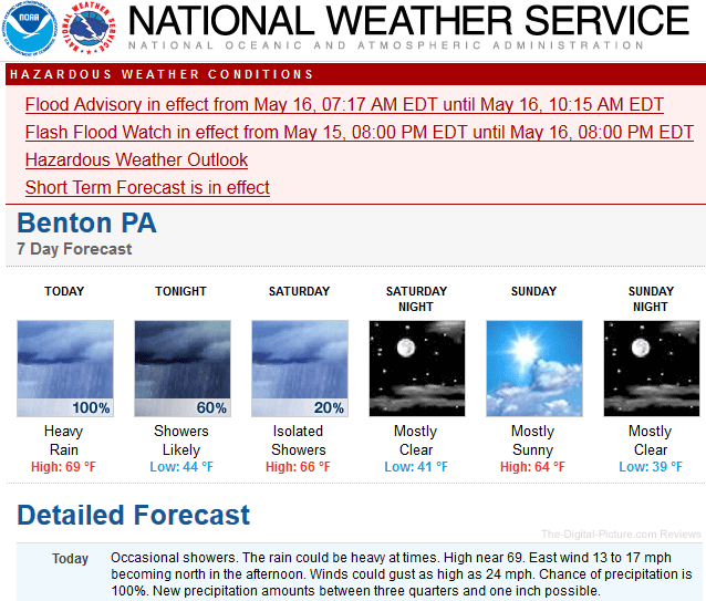 National Weather Service Forecast for Ricketts Glen State Park