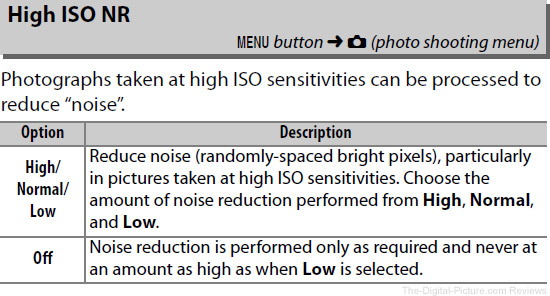 Nikon Z 7 High ISO Noise Reduction Off is not Off