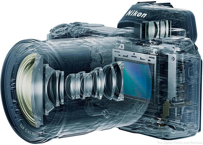 Nikon Z 6/7 Cross Section