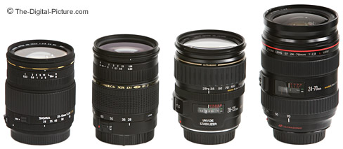 Canon, Sigma and Tamron Normal Zoom Lenses Size Comparison - Retracted