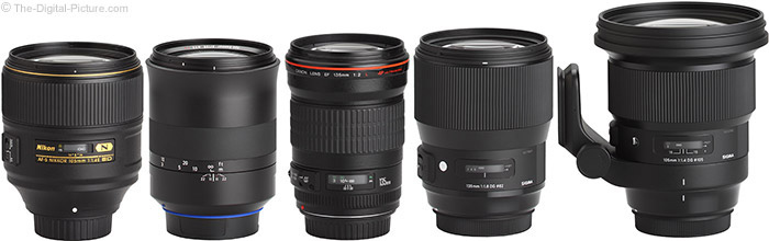 Sigma 105mm f/1.4 DG HSM Art Lens Compared to Similar Lenses