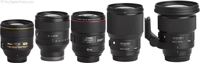 Sigma 105mm f/1.4 DG HSM Art Lens Compared to Similar Lenses