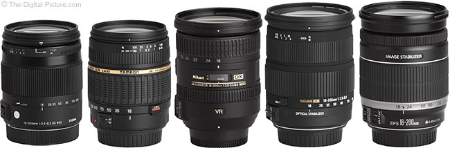 Sigma 18-200mm f/3.5-6.3 DC OS HSM C Lens Compared to other 18-200mm Superzoom Lenses