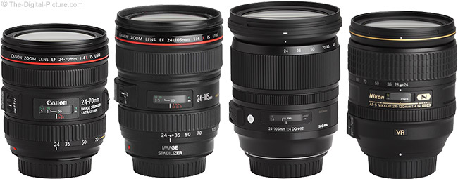 Sigma 24-105mm f/4.0 DG OS HSM Art Lens Compared to Similar Lenses
