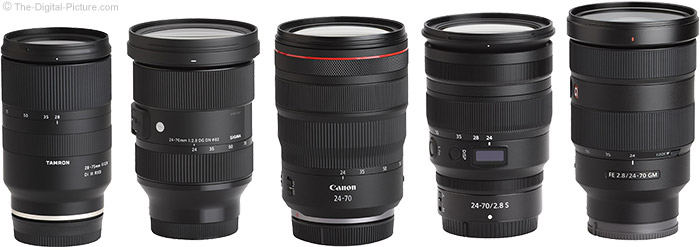 Sigma 24-70mm f/2.8 DG DN Art Lens Compared to Similar Lenses