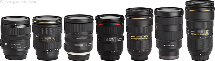 Sigma 24-70mm f/2.8 OS Art Lens Compared to Similar Lenses