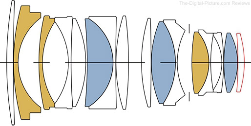Sigma 40mm f/1.4 DG HSM Art Lens Design