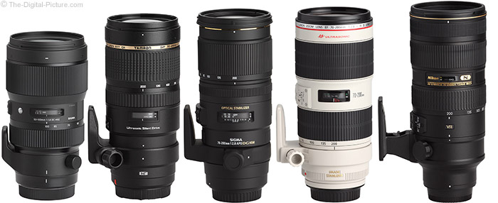 Sigma 50-100mm f/1.8 DC HSM Art Lens Compared to Similar Lenses