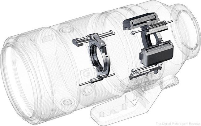Sony FE 100-400mm GM OSS Lens AF System
