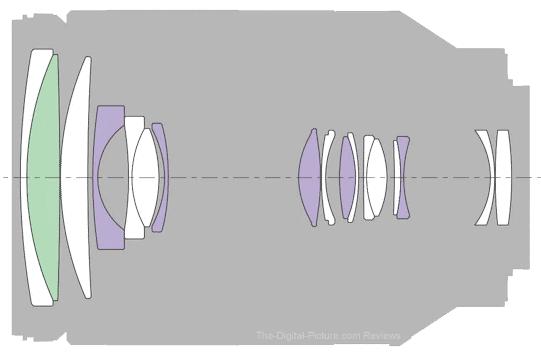 Sony FE 24-240mm f/3.5-6.3 OSS Lens Design