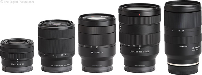 Sony FE 28-60mm f/4-5.6 Lens Compared to Similar Lenses