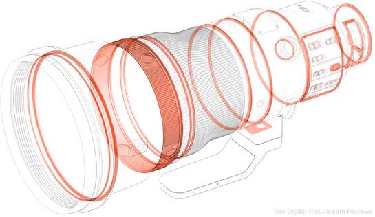 Sony FE 400mm f/2.8 GM OSS Lens Weather Sealing