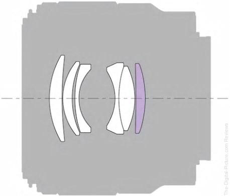 Sony FE 50mm f/1.8 Lens Design