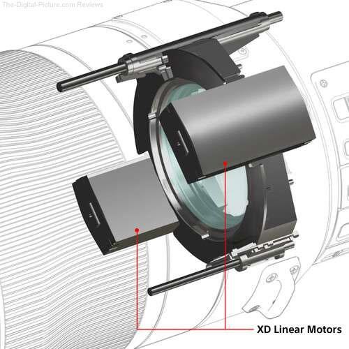 Sony FE 600mm f/4 GM OSS Lens XD Linear Motors