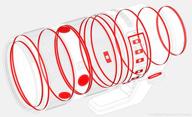 Sony FE 70-200mm F2.8 GM OSS II Lens Weather Sealing