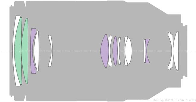 Sony FE 70-300mm f/4.5-5.6 G OSS Lens Design