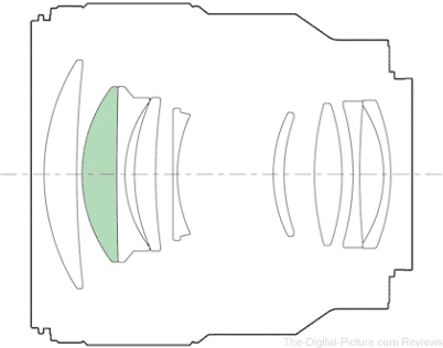 Sony FE 85mm f/1.8 Lens Design