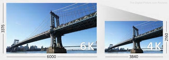 Sony a7 III Oversampling