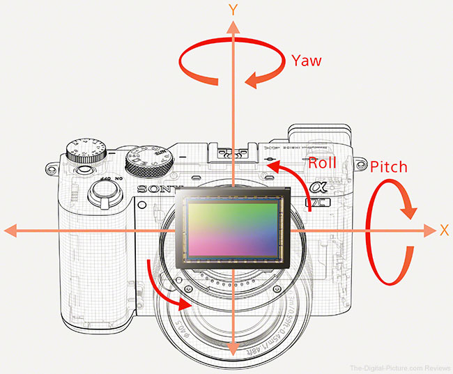 Sony a7C IBIS