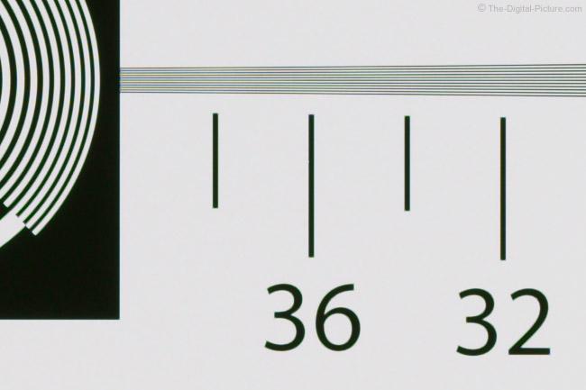 Sony a7R II Resolution/Sharpness