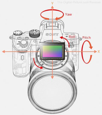 Sony's 5-axis Optical In-Body Image Stabilization (IBIS)
