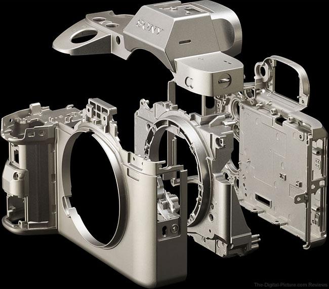 Sony a7R III Frame