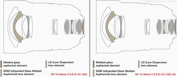 Tamron SP 15 30mm F/2.8 Di VC USD vs SP 15 30mm F 2.8 Di VC USD G2 Optics