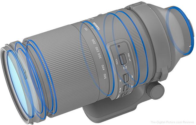Tamron 150-500mm f/5-6.7 Di III VC VXD Lens Weather Sealing