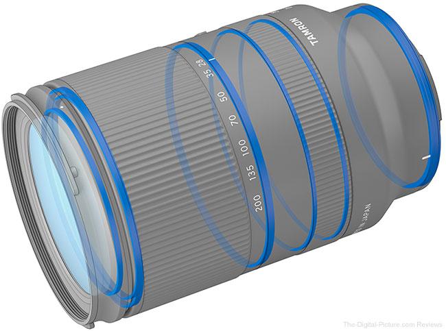 Tamron 28-200mm f/2.8-5.6 Di III RXD Lens Weather Sealing