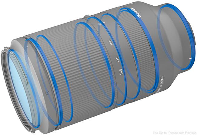 Tamron 70-180mm f/2.8 Di III VXD Lens Weather Sealing